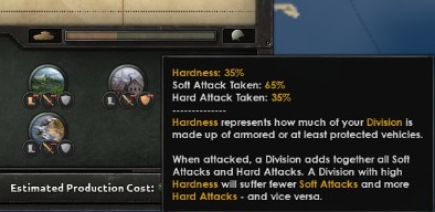 Division - Hearts of Iron 4 Wiki