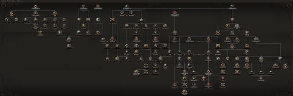 Hearts of Iron 4 Wiki - Paradox Wikis