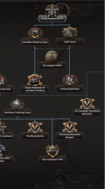 Canadian national focus tree - Hearts of Iron 4 Wiki