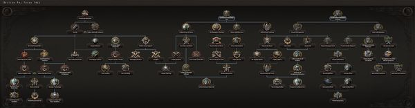 British Raj - Hearts of Iron 4 Wiki