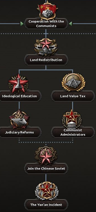 Warlord NF Cooperation With the Communists.png