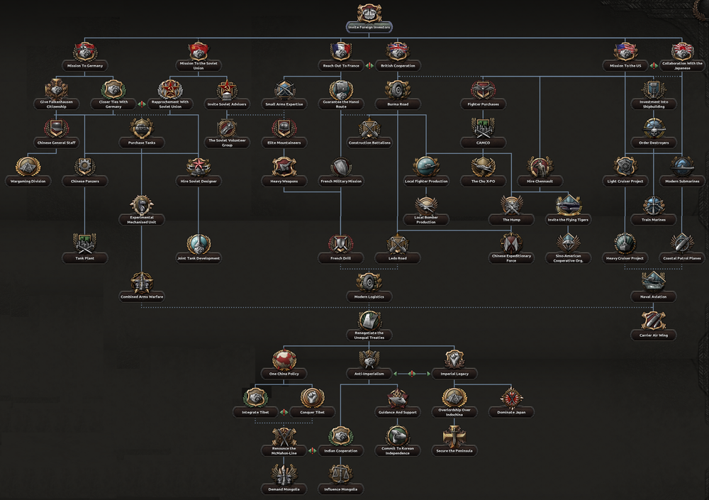 NF Tree Chinese Shared.png
