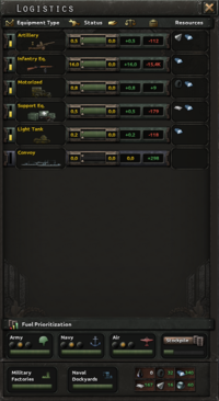 User interface - Hearts of Iron 4 Wiki