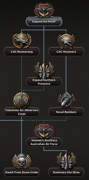 AST NF Expand the RAAF.png