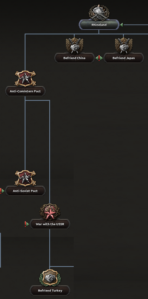 German national focus tree - Hearts of Iron 4 Wiki