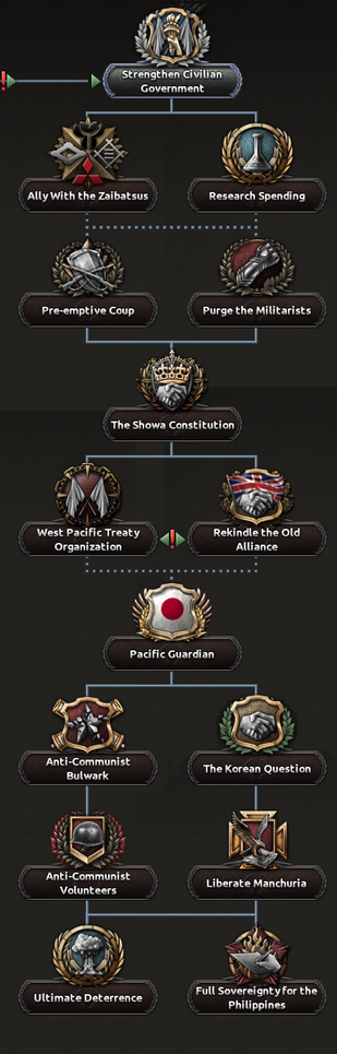 JAP NF Strengthen the Civilian Government.png