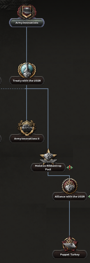 GER NF Army Innovations.png