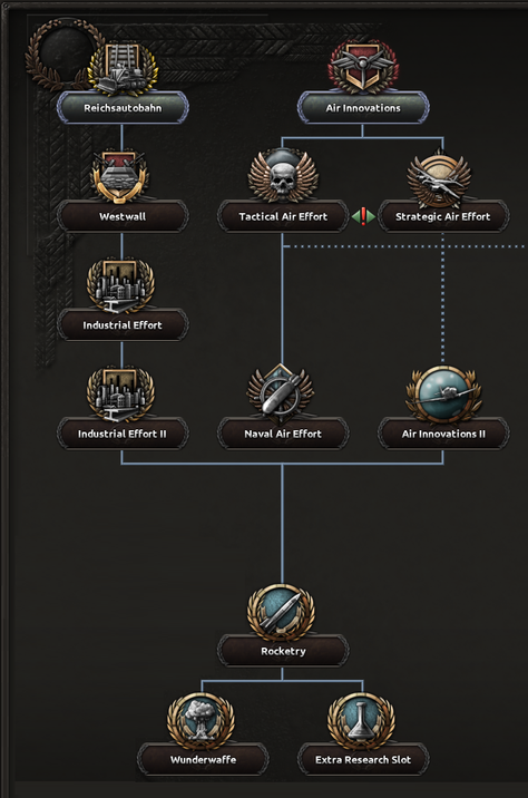 German NF Tree Reichsautobahn and Air Innovations.png