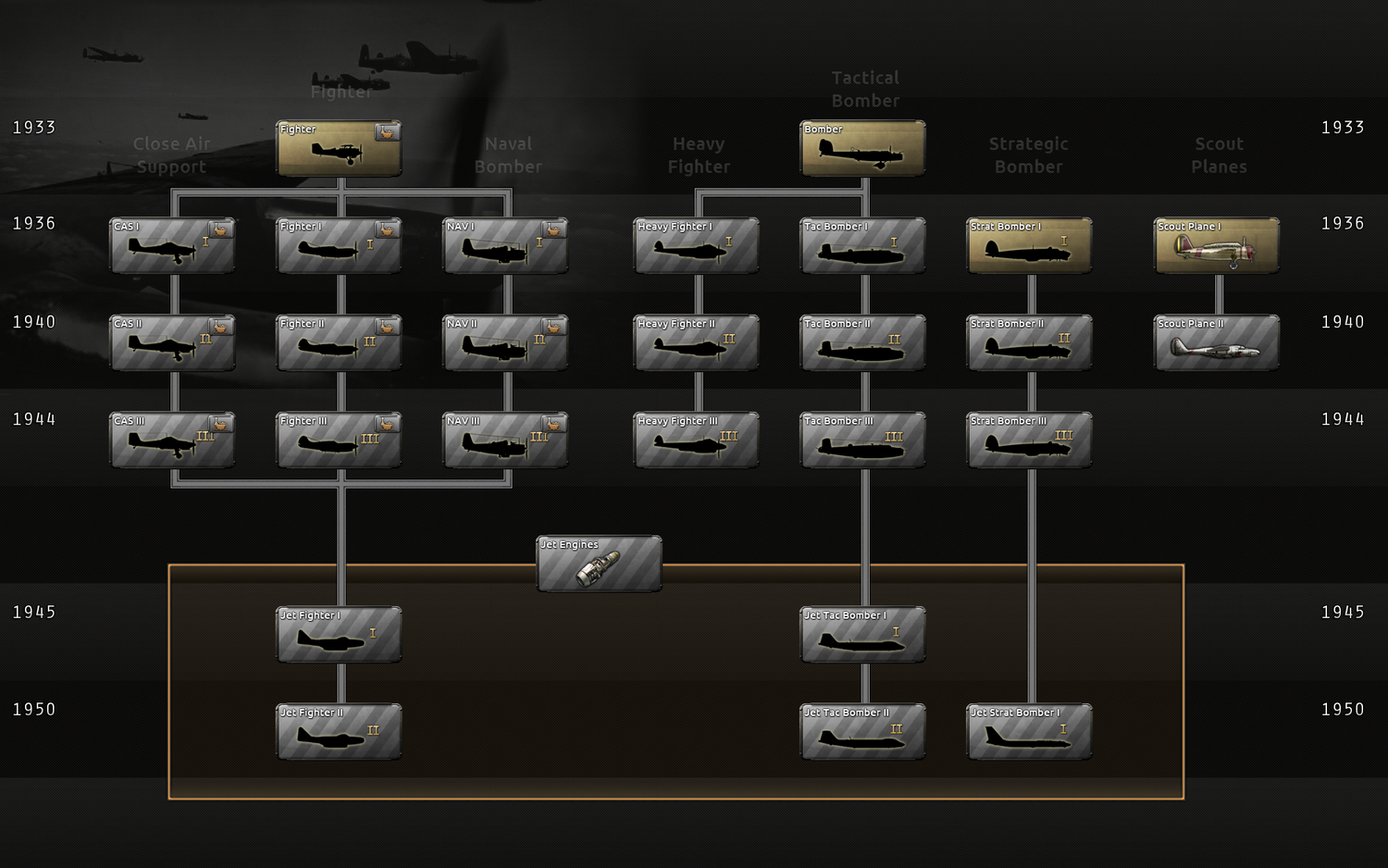 Air technology - Hearts of Iron 4 Wiki