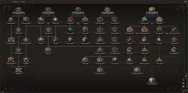 Siam - Hearts of Iron 4 Wiki