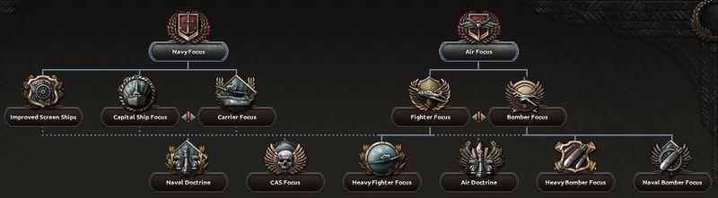 French national focus tree - Hearts of Iron 4 Wiki