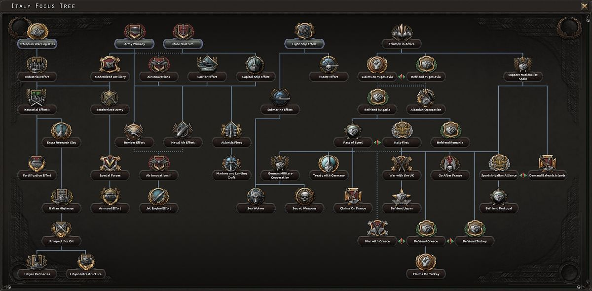Italian national focus tree - Hearts of Iron 4 Wiki