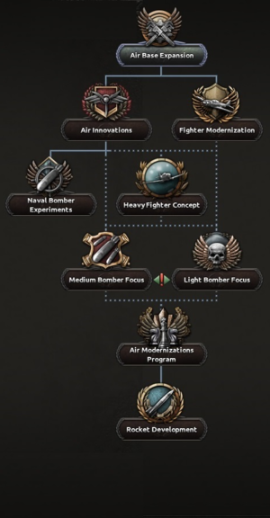 Poland Focus Tree 3rd branch.png